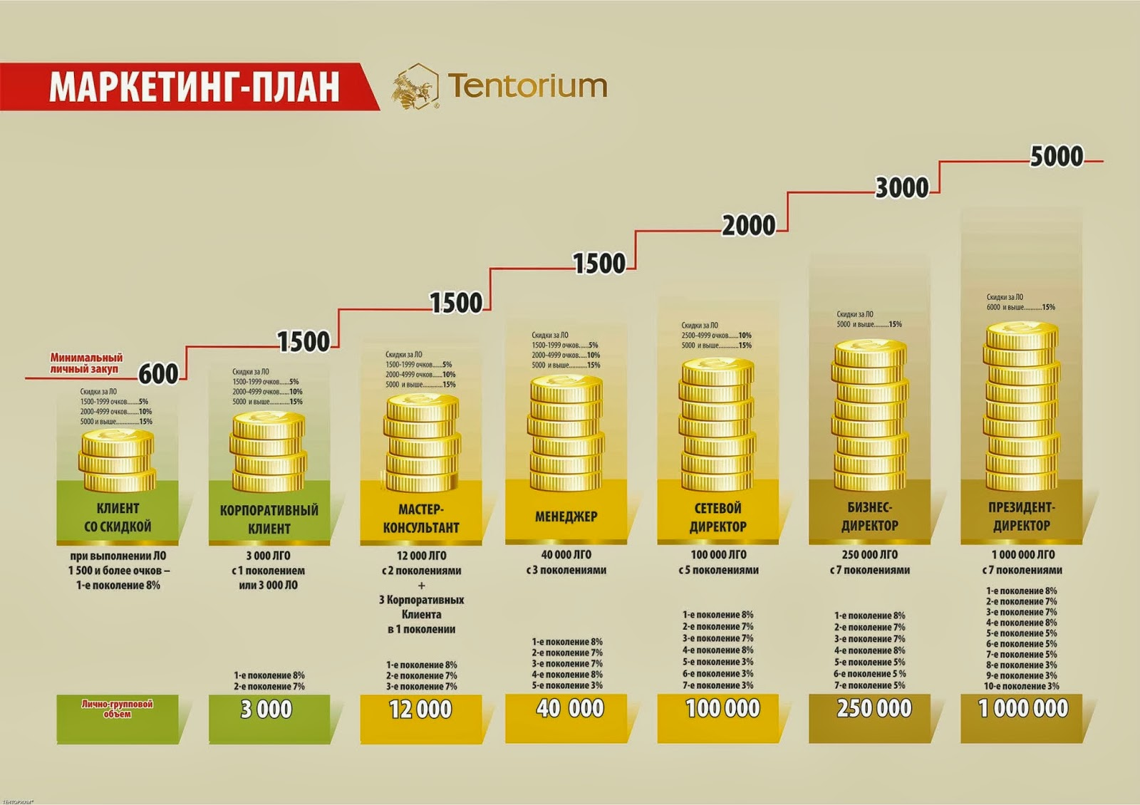 tentorium_marketing_plan