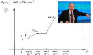 ооо магнит тарифы омск